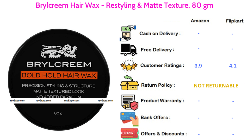 Brylcreem Hair Wax with Restyling & Matte Texture