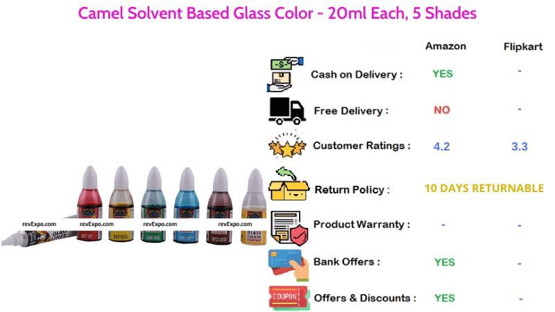 Camel Solvent Based Glass Colors 5 Shades 20ml Each