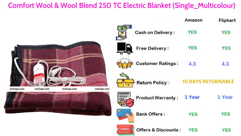 Comfort Electric Blanket with Wool & Wool Blend 250 TC in Single Multicolour
