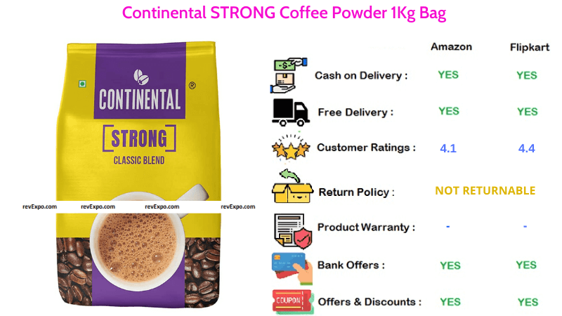Continental STRONG Coffee Powder in 1Kg Bag