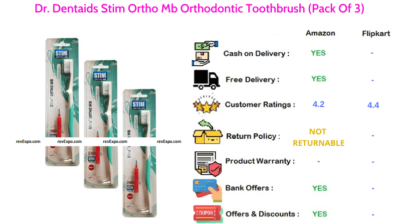 Dr. Dentaids Orthodontic Toothbrush Stim Ortho Mb Pack Of 3