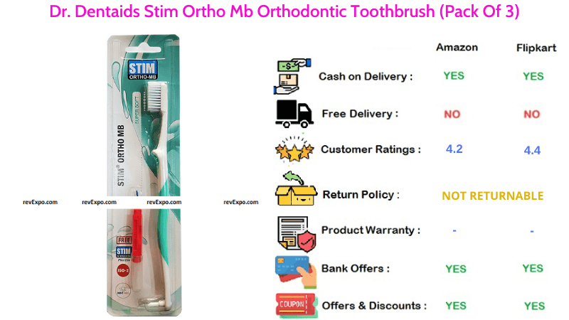 Dr. Dentaids Toothbrush Stim Ortho Mb Orthodontic