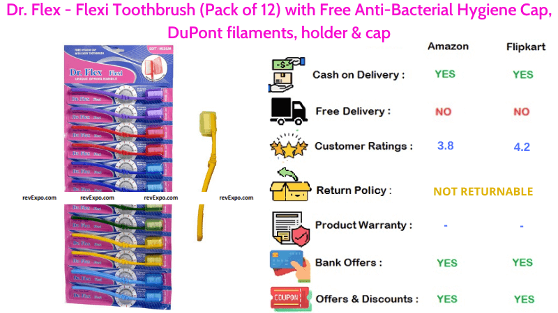 Dr. Flex Flexi Toothbrush with DuPont filaments & Anti-Bacterial Hygiene Cap Pack of 12