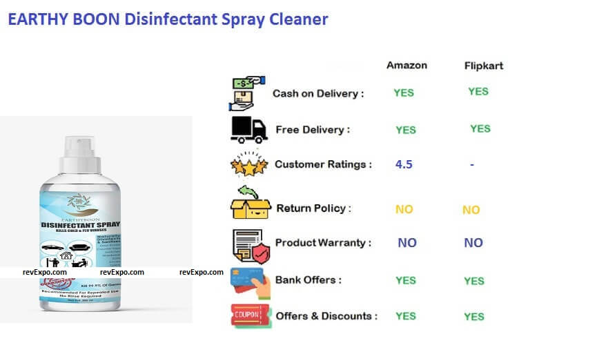 EARTHY BOON Disinfectant Spray Cleaner