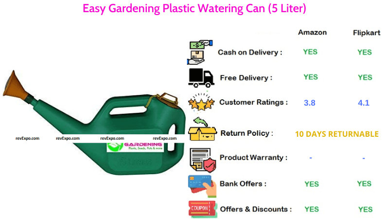 Easy Gardening Plastic Watering Can with 5 Liters Capacity