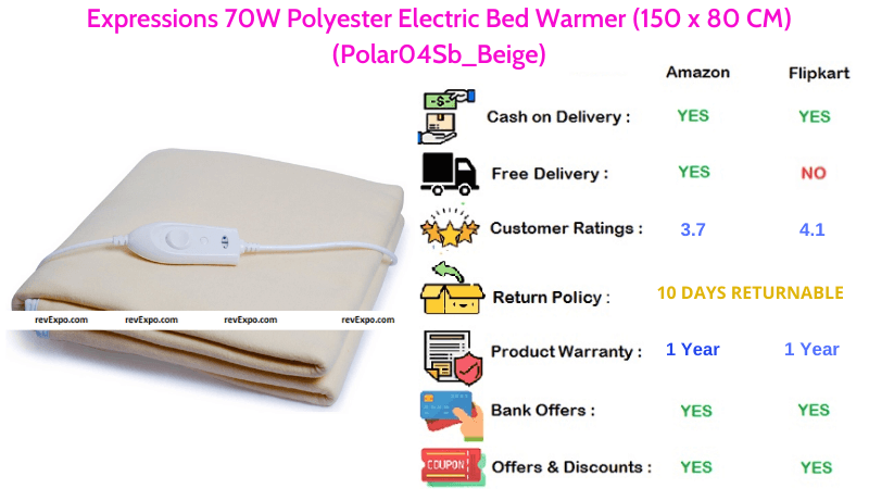 Expressions 70W Electric Blanket Polyester Bed Warmer in 150 x 80 CM