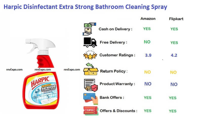 Harpic Disinfectant Extra Strong Bathroom Cleaning Spray