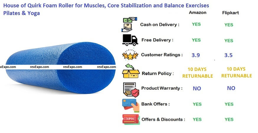 House of Quirk Foam Roller for Muscles, Core Stabilization and Balance Exercises Pilates & Yoga