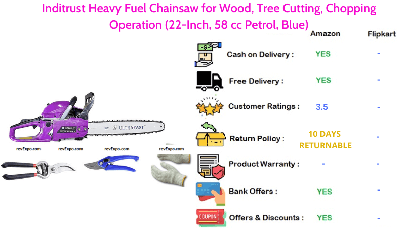 Inditrust Heavy Fuel Chainsaw for Wood with Tree Cutting, Chopping Operation, 22-Inch & 58 cc Petrol