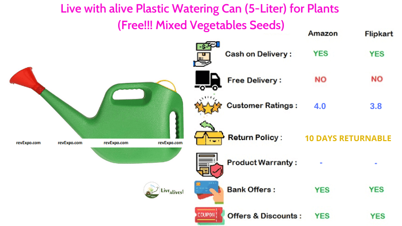 Live with alive Plastic Watering Can