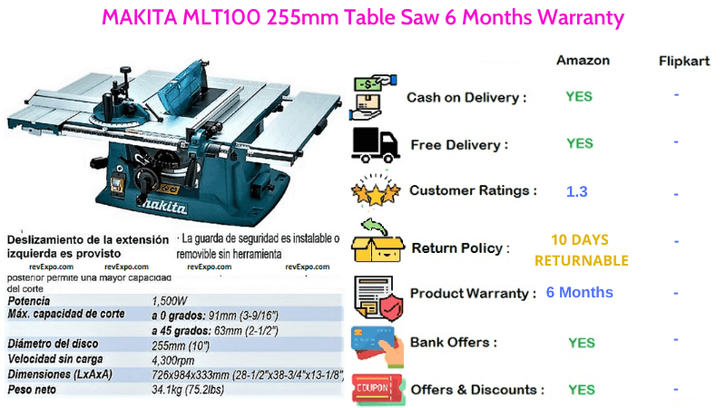 MAKITA MLT100 255mm Table Saw with 6 Months Warranty