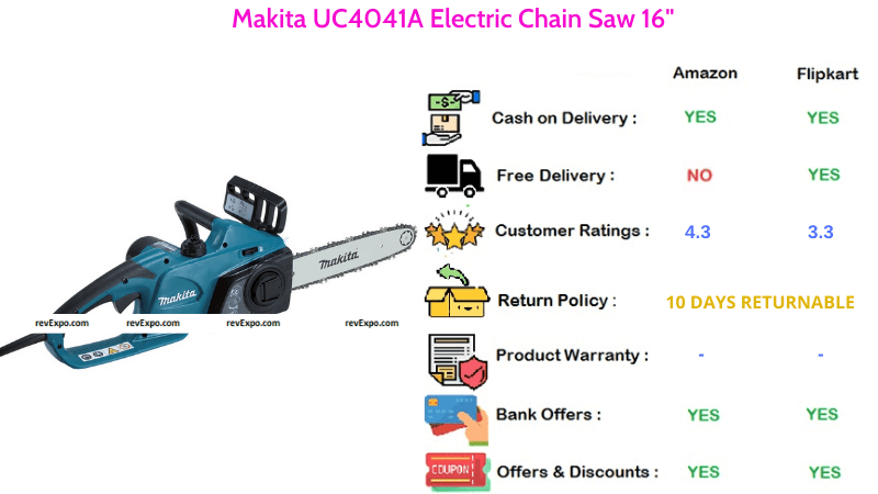 Makita Electric Chain Saw UC4041A with 16 Inches