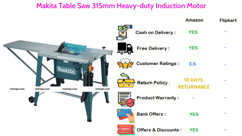 Makita Table Saw 315mm with Heavy-duty Induction Motor