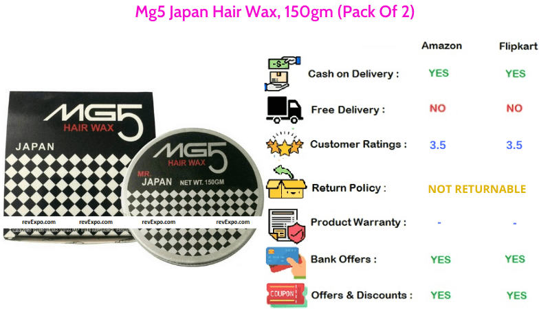 Mg5 Japan Hair Wax for Men Pack of 2