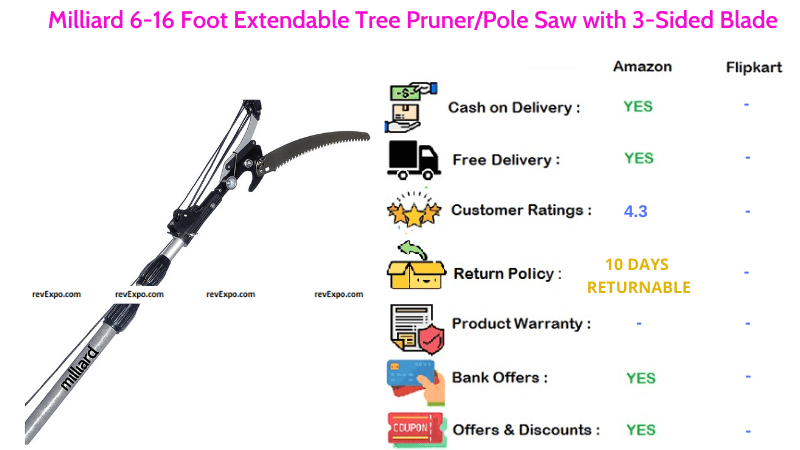Milliard 6-16 Foot Pole Saw Extendable Tree Pruner with 3-Sided Blade