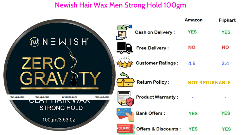 Newish Strong Hold Hair Wax for Men