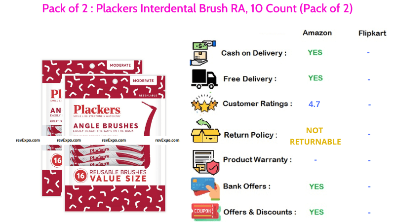 Plackers Interdental Brush Pack of 2 RA in 10 Count