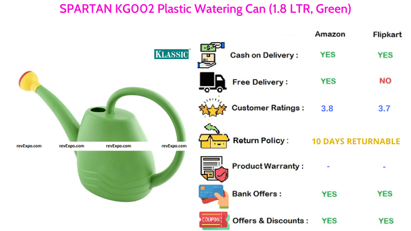 SPARTAN Plastic Watering Can KG002 with 1.8 LTR Capacity