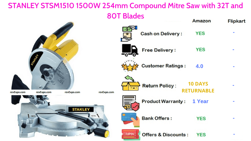 STANLEY 254mm Compound Mitre Saw STSM1510 with 1500W, 32T & 80T Blades