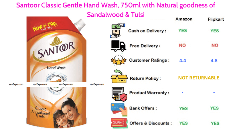Santoor Classic Gentle Hand Wash with Natural goodness of Sandalwood & Tulsi in 750ml Pack