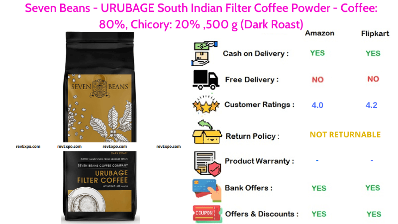 Seven Beans URUBAGE South Indian Filter Coffee Powder Coffee 80% & Chicory 20% in 500 g Dark Roast