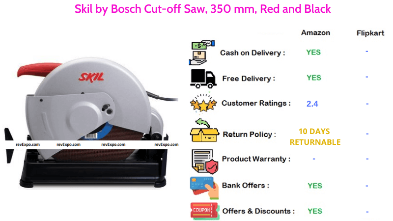 Skil by Bosch Cut-off Saw with 350 mm in Red & Black