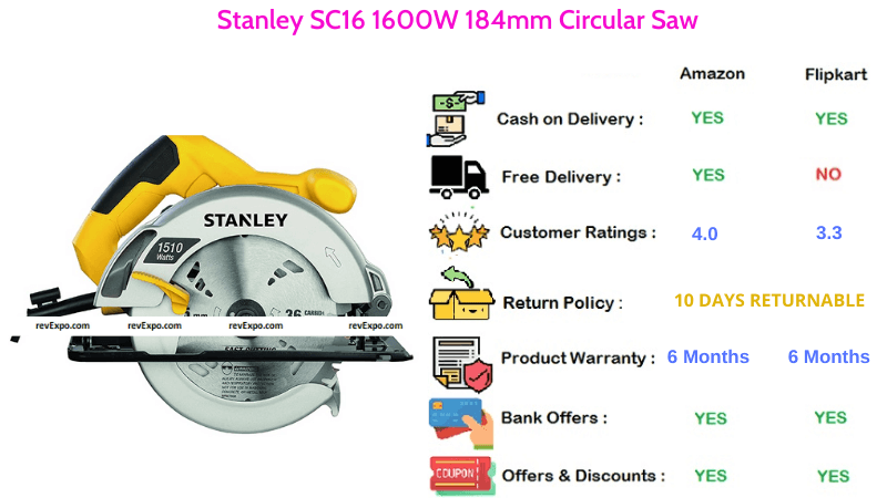 Stanley 184mm Circular Saw SC16 with 1600W Power