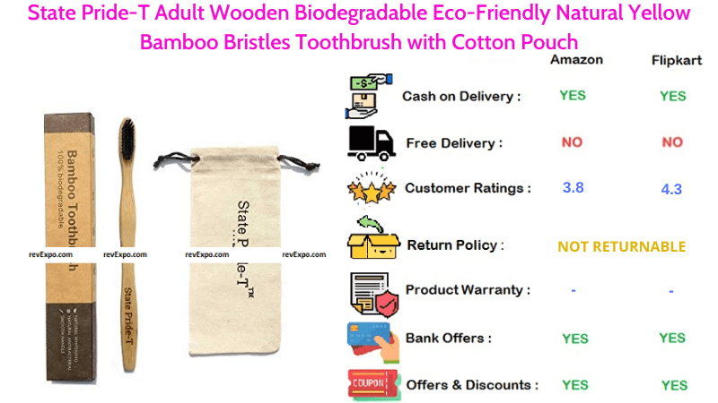 State Pride-T Eco-Friendly & Biodegradable Natural Yellow Bamboo Toothbrush with Cotton Pouch