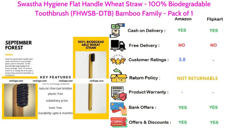 Swastha Hygiene Flat Wheat Straw Handle Bamboo Toothbrush 100% Biodegradable FHWSB-DTB