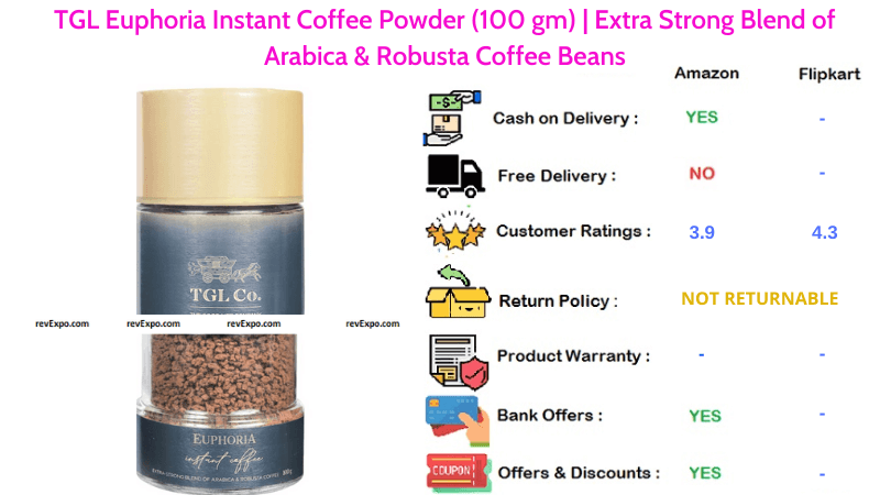 TGL Euphoria Instant Coffee Powder Extra Strong Blend of Arabica & Robusta Coffee Beans in 100 gm Pack