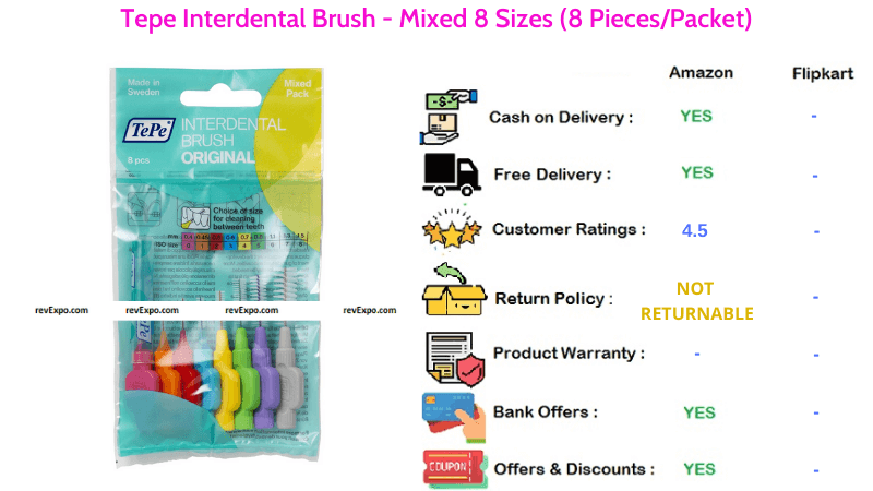 Tepe Interdental Brush with Mixed 8 Sizes Pack of 8 Pieces