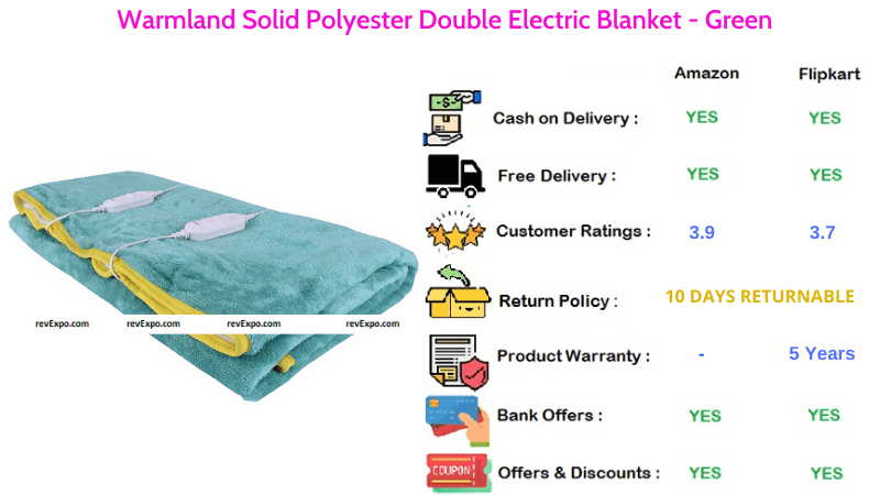 Warmland Double Electric Blanket with Solid Polyester in Green