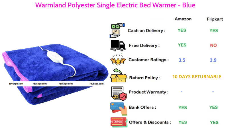 Warmland Electric Blanket Polyester Single Bed Warmer in Blue