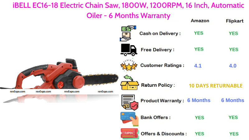 iBELL Electric Chain Saw EC16-18 with 1800W, 1200RPM, 16 Inch, Automatic Oiler & 6 Months Warranty