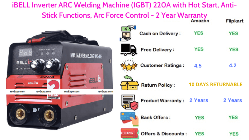iBELL Welding Machine Inverter ARC with 220A, Arc Force Control, & Hot Start