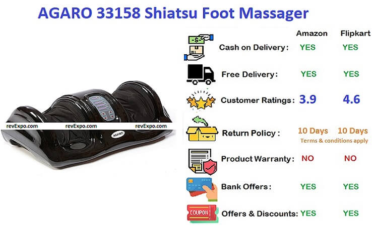AGARO 33158 shiatsu Leg massager with kneading function for pain relief