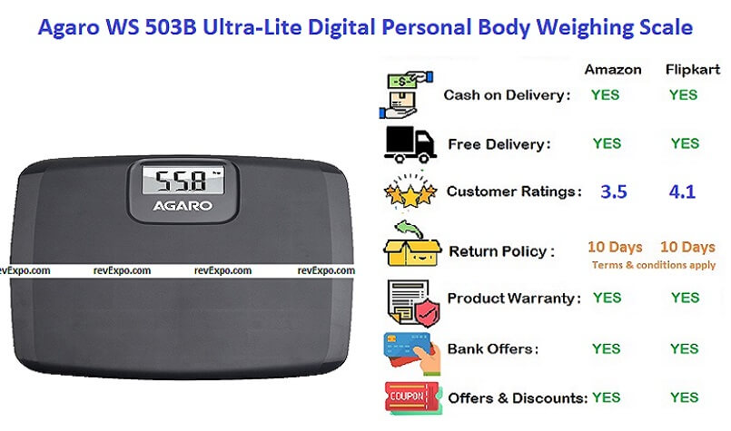 AGARO WS 501 Ultra-Lite Digital Personal Body Weighing Scale with Step-On Technology