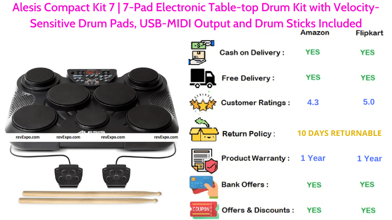Alesis Compact 7-Pad Electronic Table-top Drum