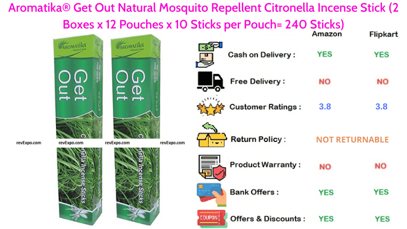 Aromatika® Get Out Natural Mosquito Repellent