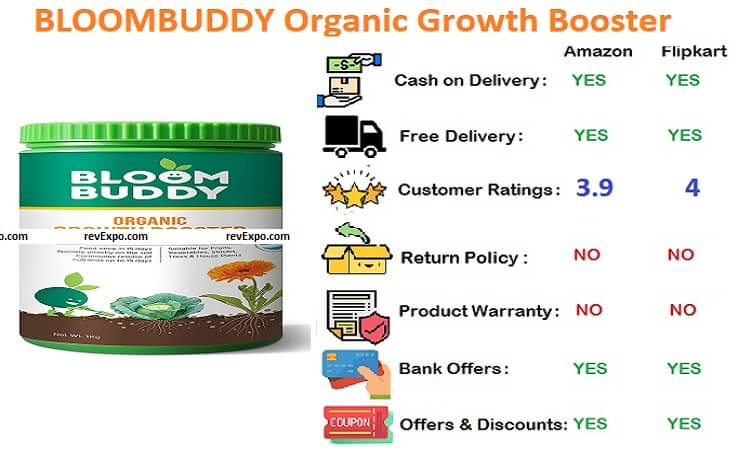 BLOOMBUDDY Organic Growth Booster