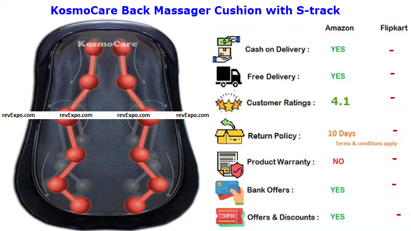 Back Massager Cushion with S-track
