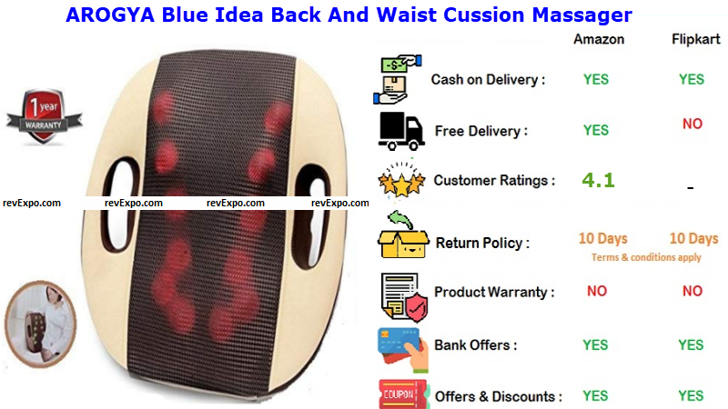 ack And Waist Cussion Massager