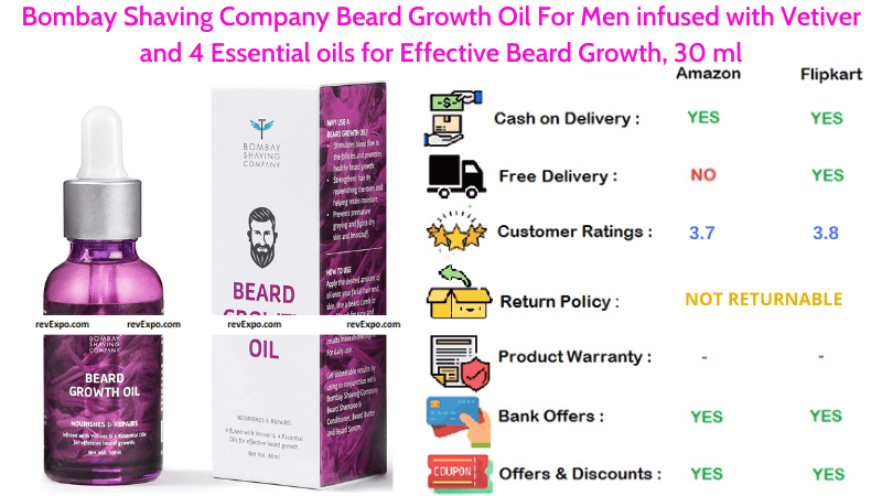 Bombay Shaving Beard Oil infused with Vetiver & 4 Essential Oils