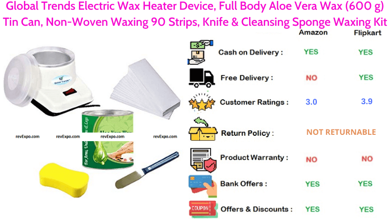 Global Trends Waxing Kit with Wax Heater Device, 90 Non