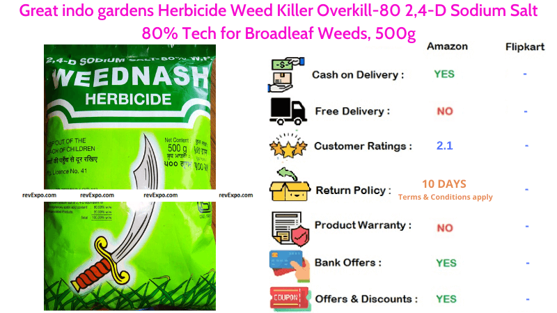 Great Indo Gardens Weed Killer Herbicide with Overkill