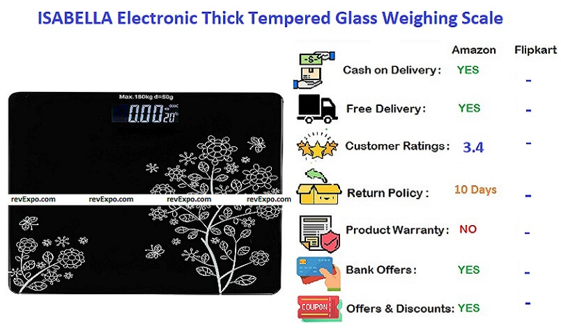 ISABELLA Electronic Thick Tempered Glass & LCD Display Electronic Digital Personal Bathroom Health Body