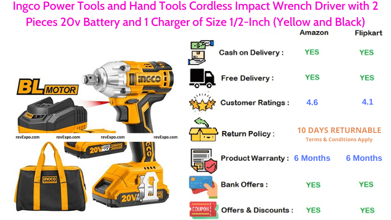 Ingco Power and Hand Tools Cordless Impact Wrench