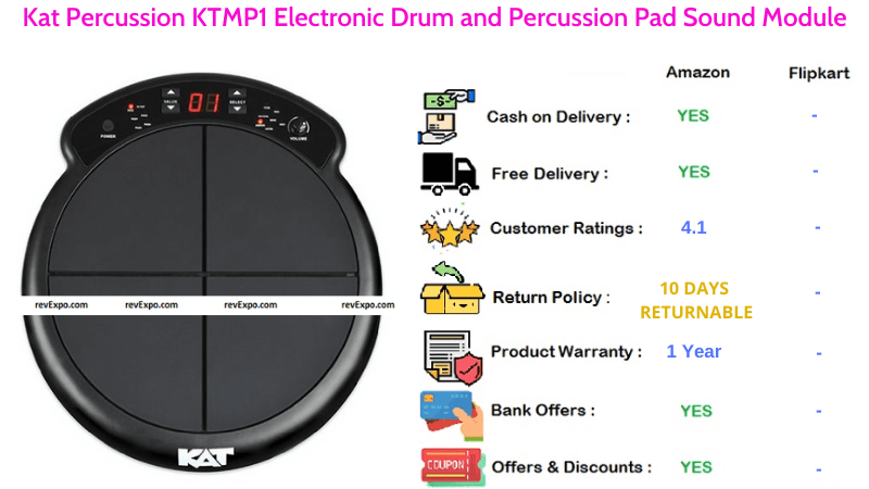 Kat Percussion KTMP1 Electronic Percussion