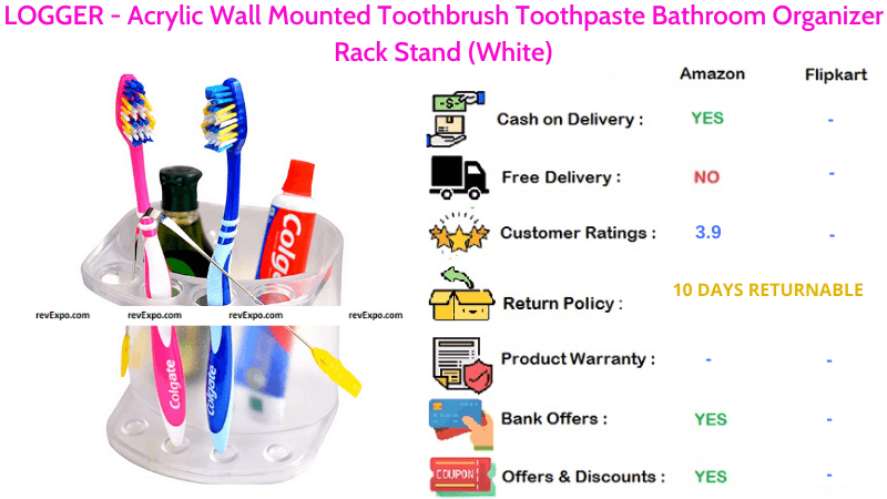 LOGGER Acrylic Wall Mounted Toothbrush & Toothpaste