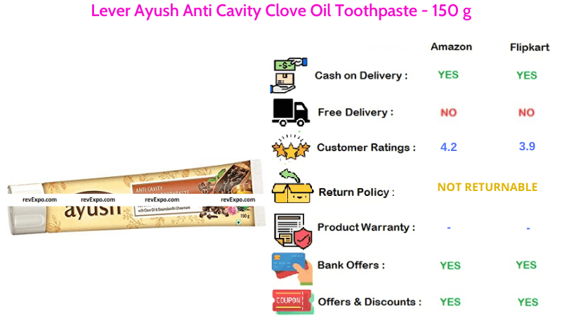 Lever Ayush Toothpaste with Anti Cavity